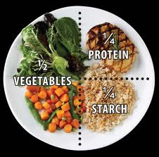 Eat healthy: proportion of vegetables, protein, starch